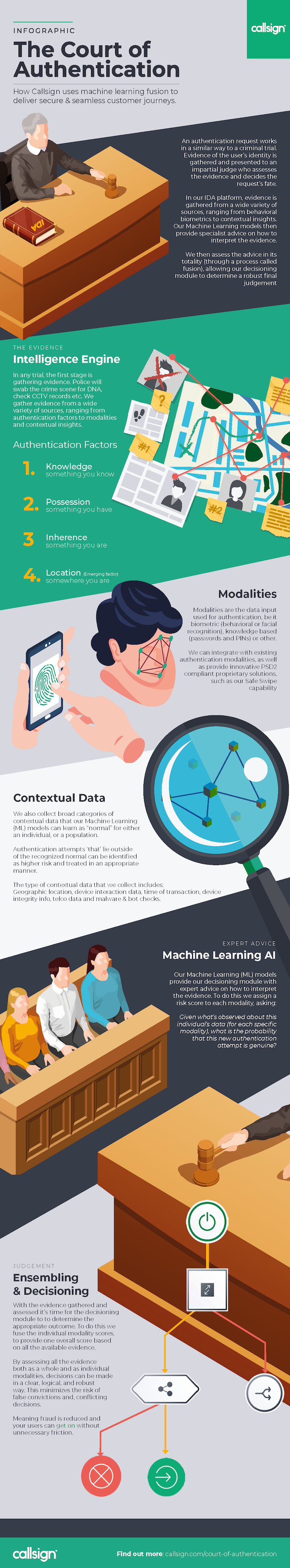 court-of-authentication infographic-blog-image